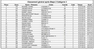 class général 3ème caté après 2ème étape